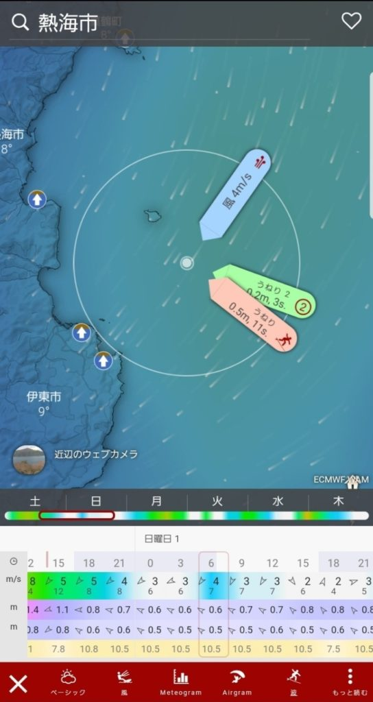初島付近の予報