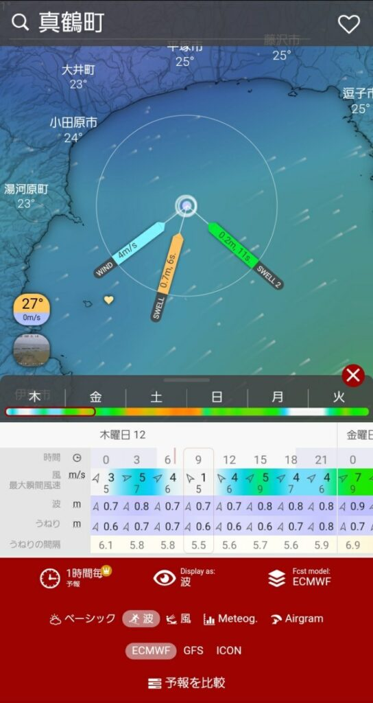 0.7mほどの波高でも間隔が5mほどなら船酔いしないっぽい